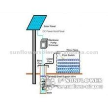 Pompe d'eau submersible solaire de 20 m de tête d'eau
