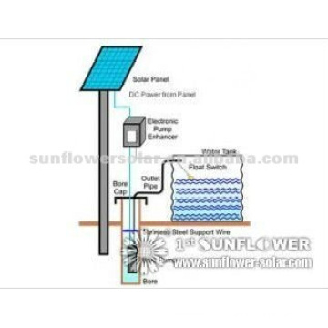 Solar Submersible Water Pump of 20m Water Head