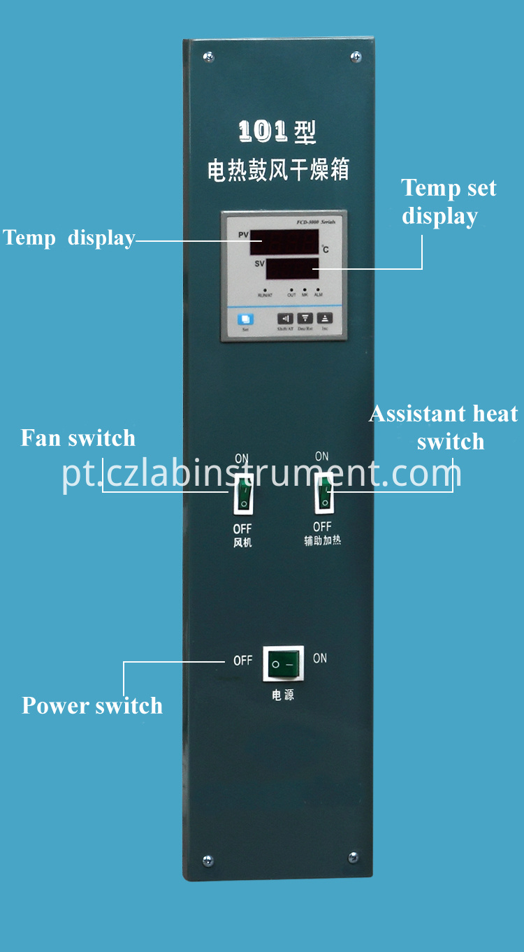 drying oven panel