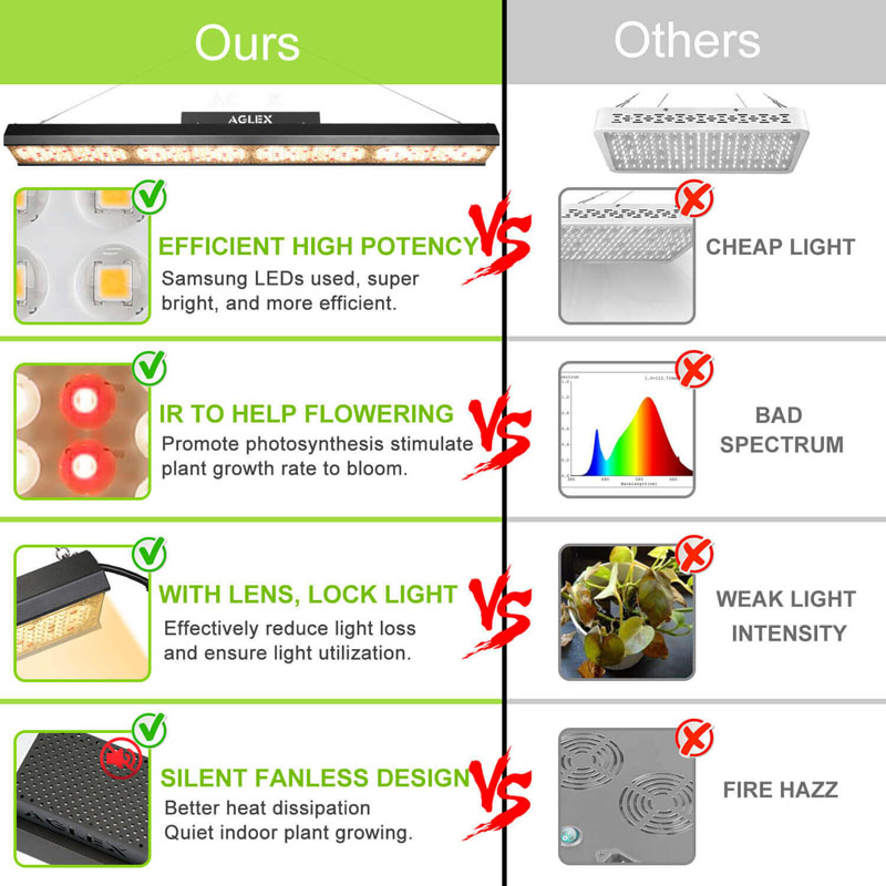high yield led grow light