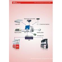 Fuel Manangement System (S90-A)