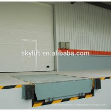 loading dock ramp leveler
