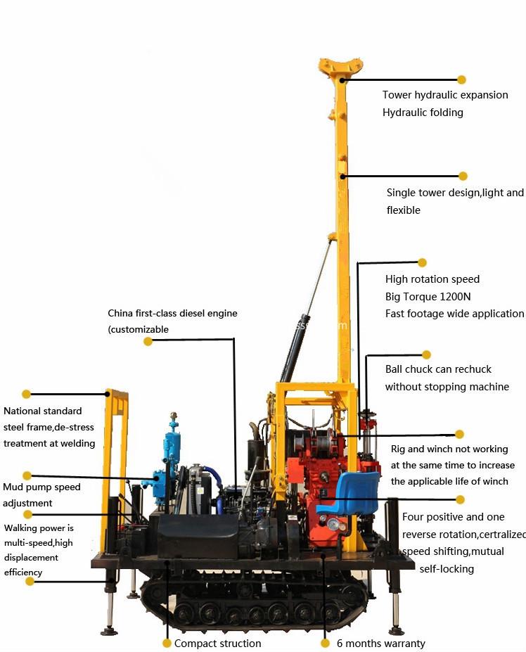 Soil test drilling rig
