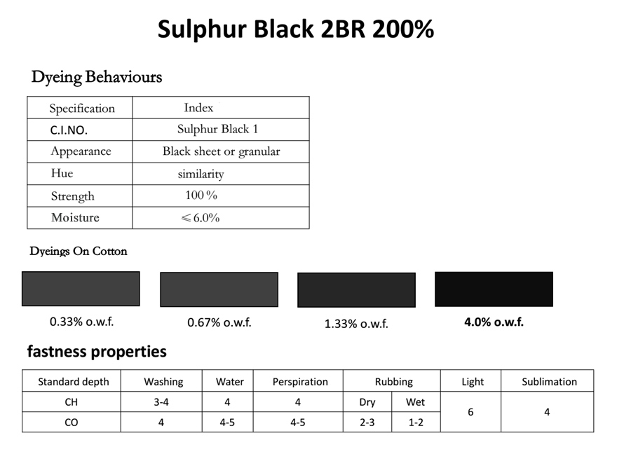 SULPHUR BLACK-Application