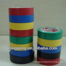 product suit for India and Bangladesh market