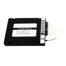 Demux System Cwdm sur le fournisseur chinois de multiplexeur de fibre
