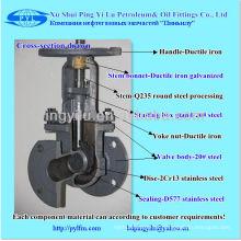 Válvula de porta padrão russa com porca de garfo de ferro dúctil