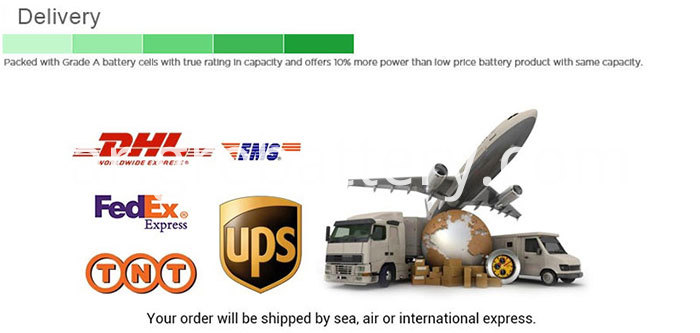 Lithium Battery Transportation