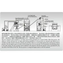 Sèche-linge série QG pour produit en poudre pour l'industrie alimentaire