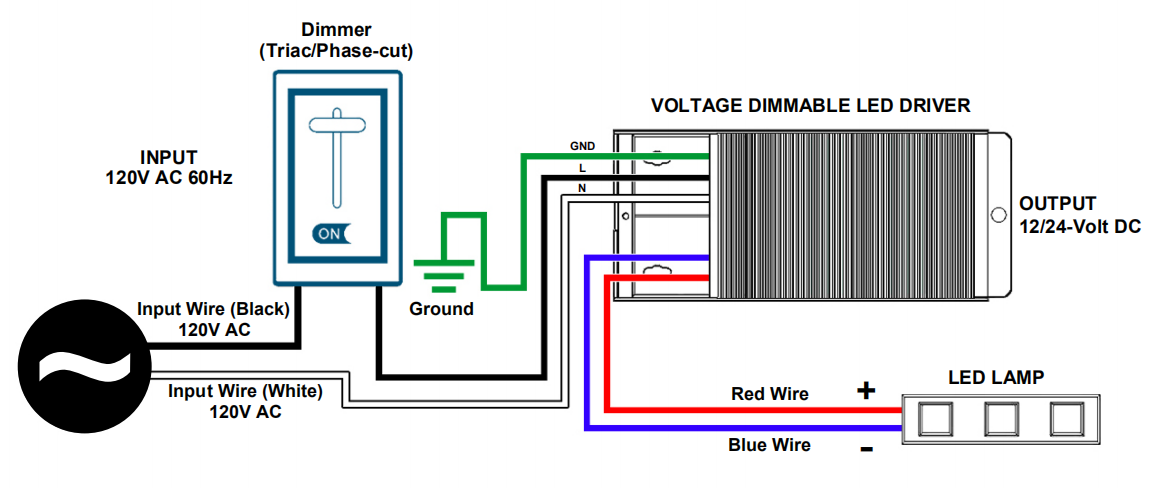 triac dimming Wiring Diagram