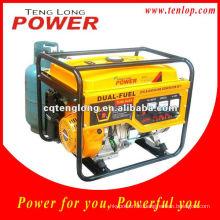 Kleine tragbare Haus Verwendung LPG-Generator, 2kw Leistung