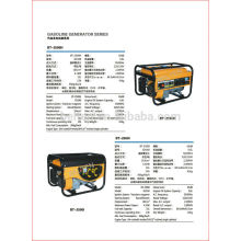Inverter Gasoline Silent Generator 2500 for Home Use