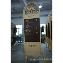 Outdoor Exterior Directory Real Estate Sign