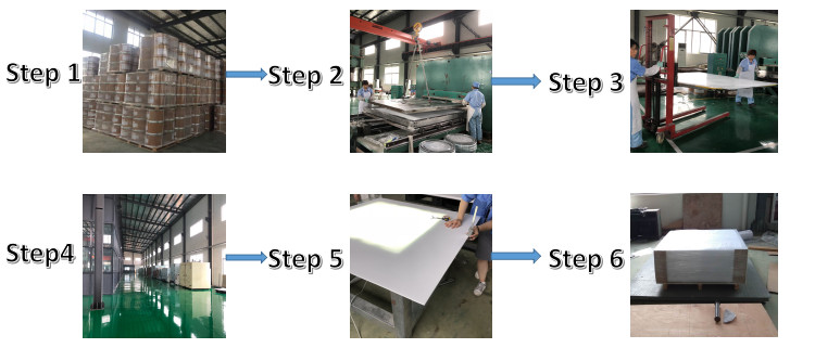 Molded Sheet Process