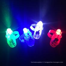 bague pendentif lumière