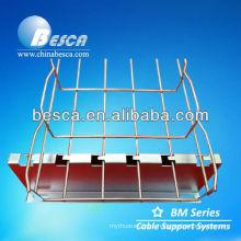 Professional Hot Dip Galvanized Wire Mesh Supplier (CE, NEMA, UL, SGS, ISO)