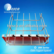 Fornecedor profissional da malha de arame galvanizado do mergulho quente (CE, NEMA, UL, GV, ISO)