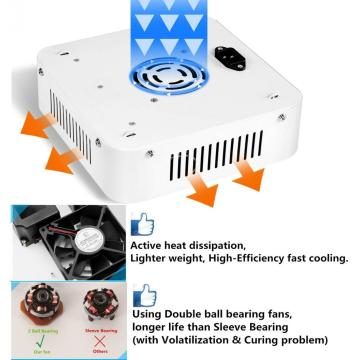 El mejor led grow light para amazon
