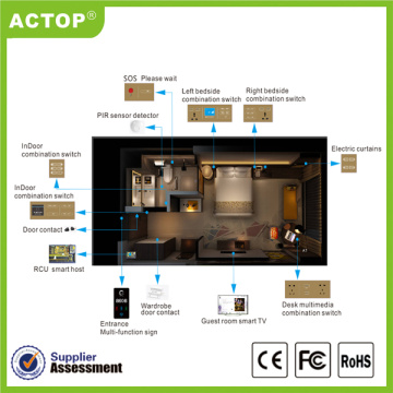 Smart Hotel Room Control Unit System
