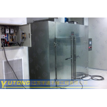 Circular Hot Air Drying Oven