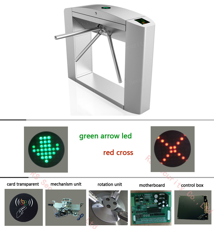 Tripod Turnstile Door