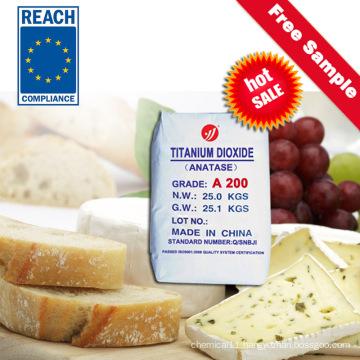 Meet E171 E3200 USP Bp Titanium Dioxide Food Grade TiO2