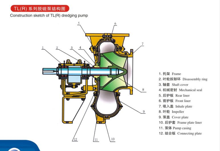 desulphurization pump construction