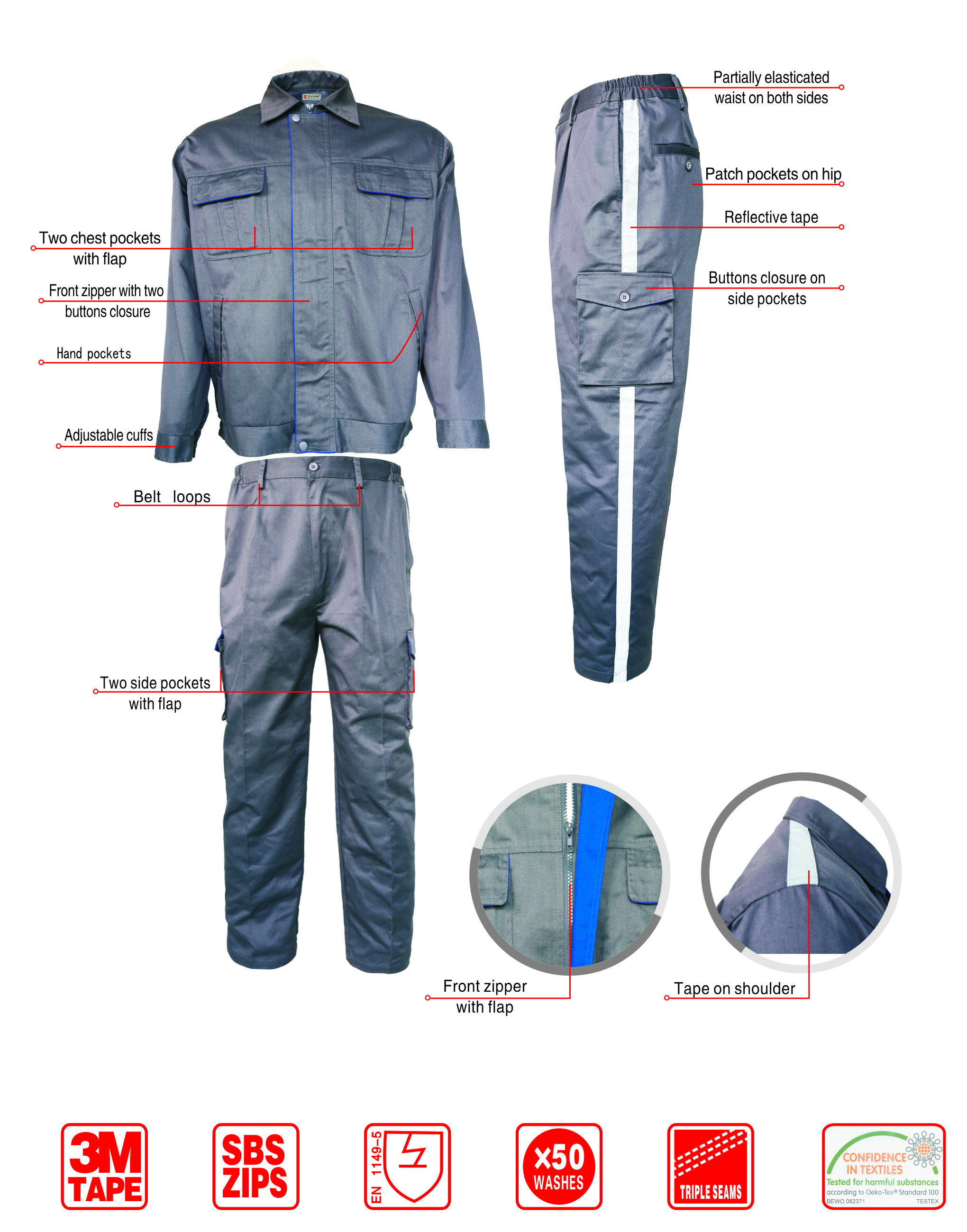 anti-static suit 2