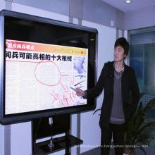 Интеллектуальная интерактивная доска для иностранных друзей
