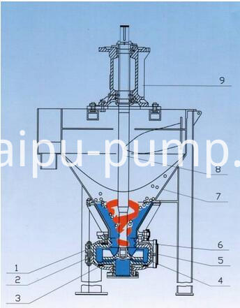vertical froth pump construction drawing
