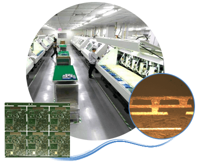 Advanced HDI PCB Manufacturing Process Capability