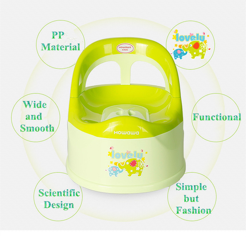 Potty Training Stool