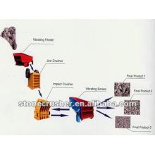 Hochleistungs-Vollstein-Zerkleinerungsanlage