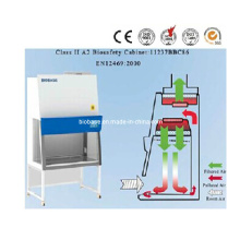 Class II A2 Biosafety Cabinet: 11237bbc86 En 12469: 2000