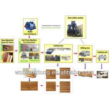 Laminatboden Produktionslinie / Holzboden Laminat Parkett Maschinen