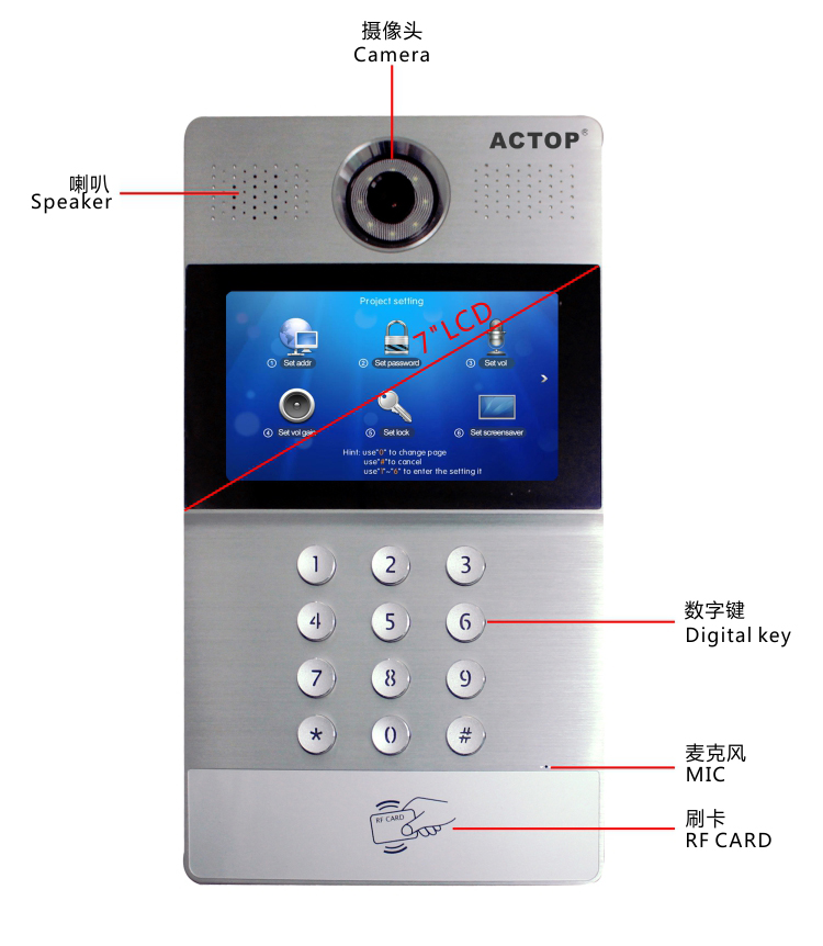ip video door phone Gate station button