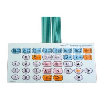 Вышивка машины головки клавиатуры
