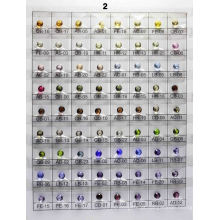 Gráfico de cor de vidro A2