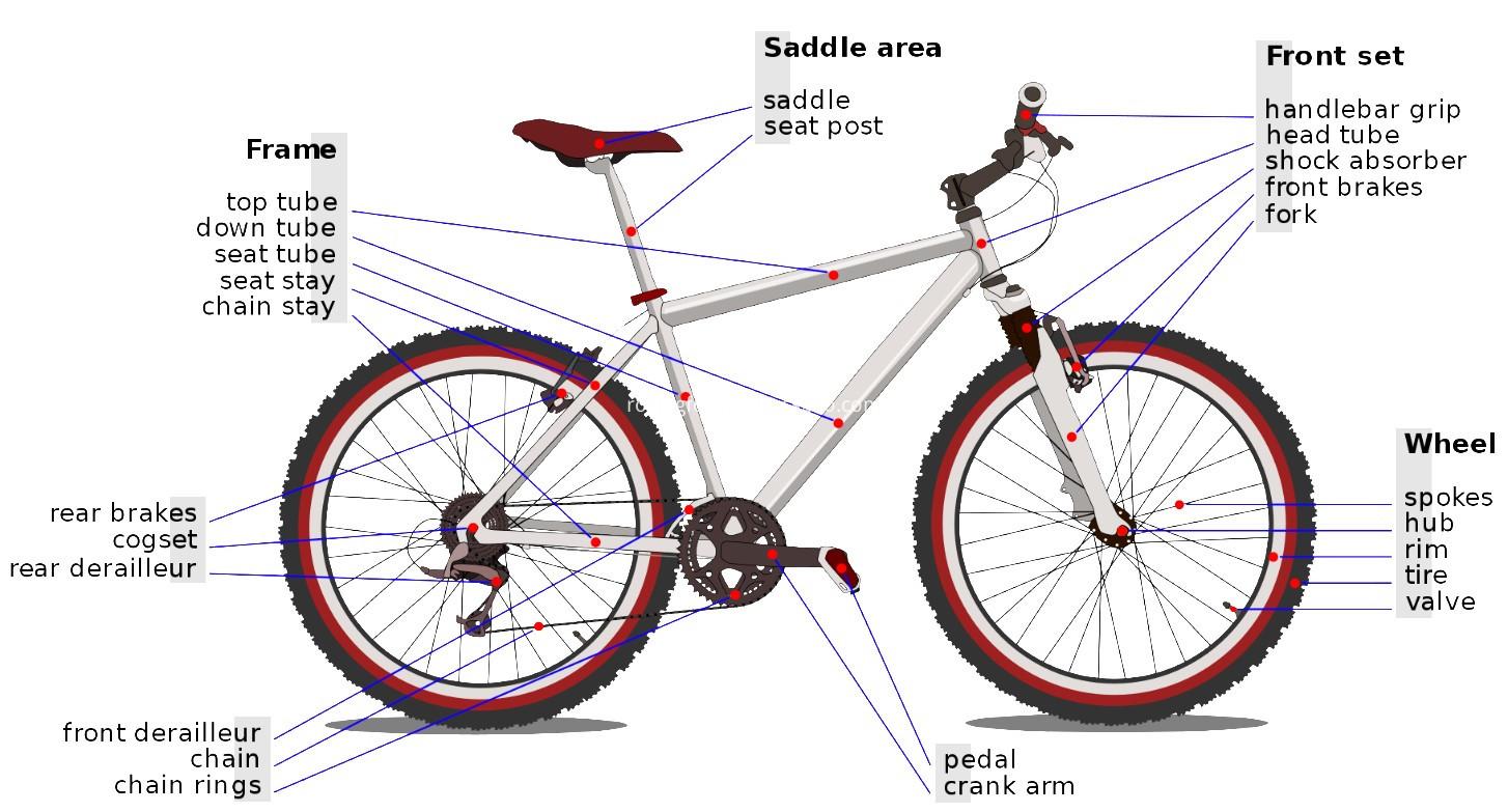 wheel rim making machine