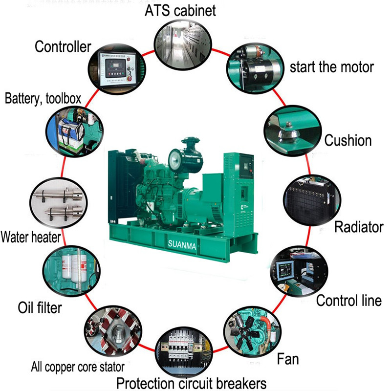 Procedure Of Diesel Generator Manufacturing