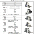Volvo Auto Starter for Volvo 240, 740, 17135, 2-1290-Bo, CS389