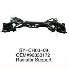Chevrolet Spark Radiator Support