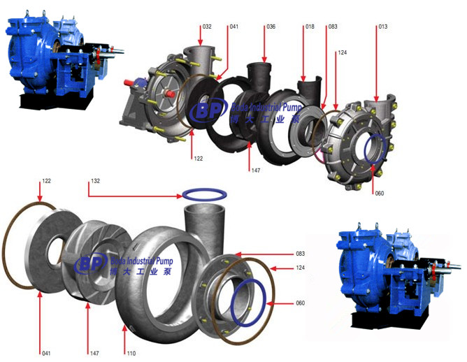 BL SLURRY PUMP STRUCTURE