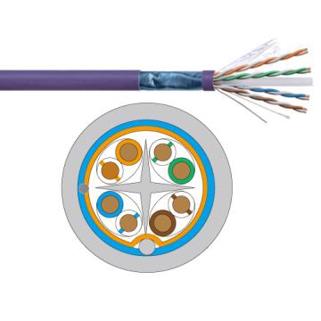 CAT6 FTP-Lan-Kabel 23 AWG