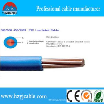 Home Elektrische Verdrahtung von Thw Kabel