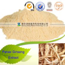 Производители корневых экстрактов женьшеня Panax