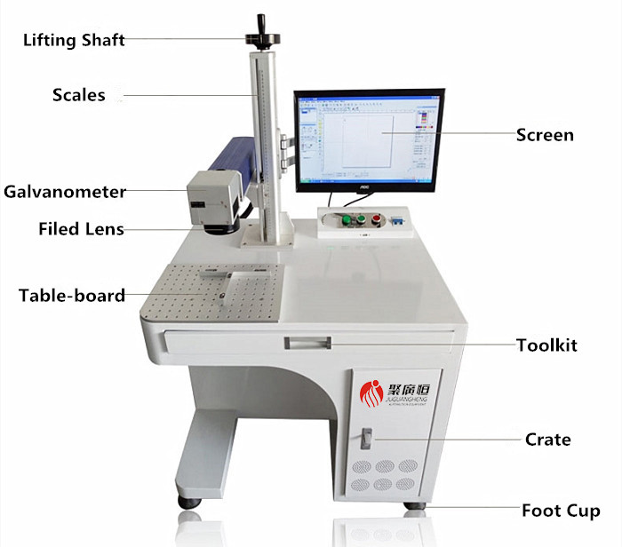 Fiber Laser Marking Machine Detail Information