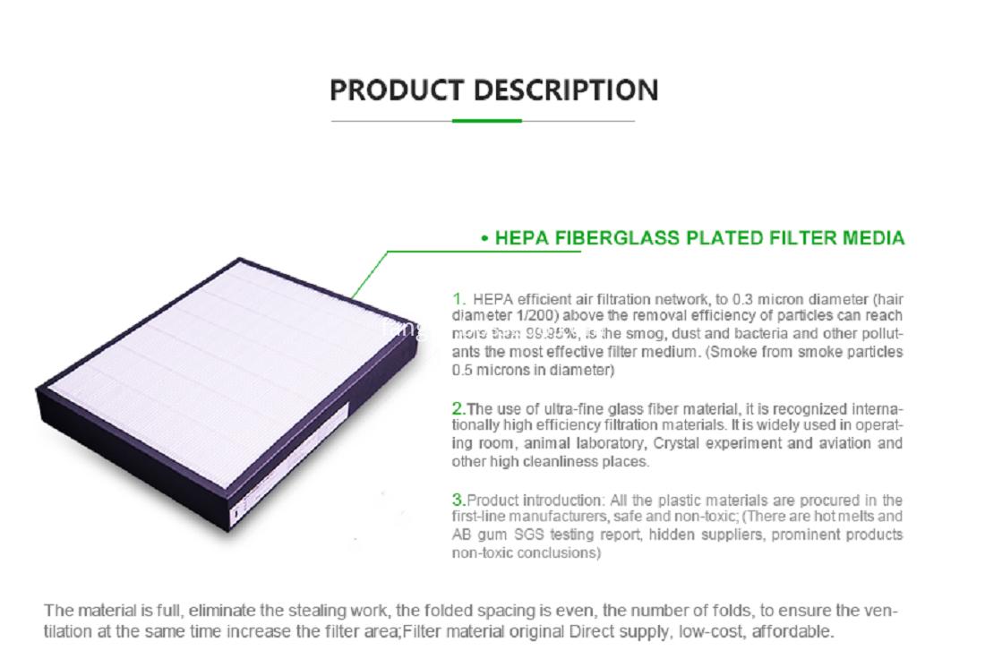 Description of HEPA Fiberglass Plated Filter Media