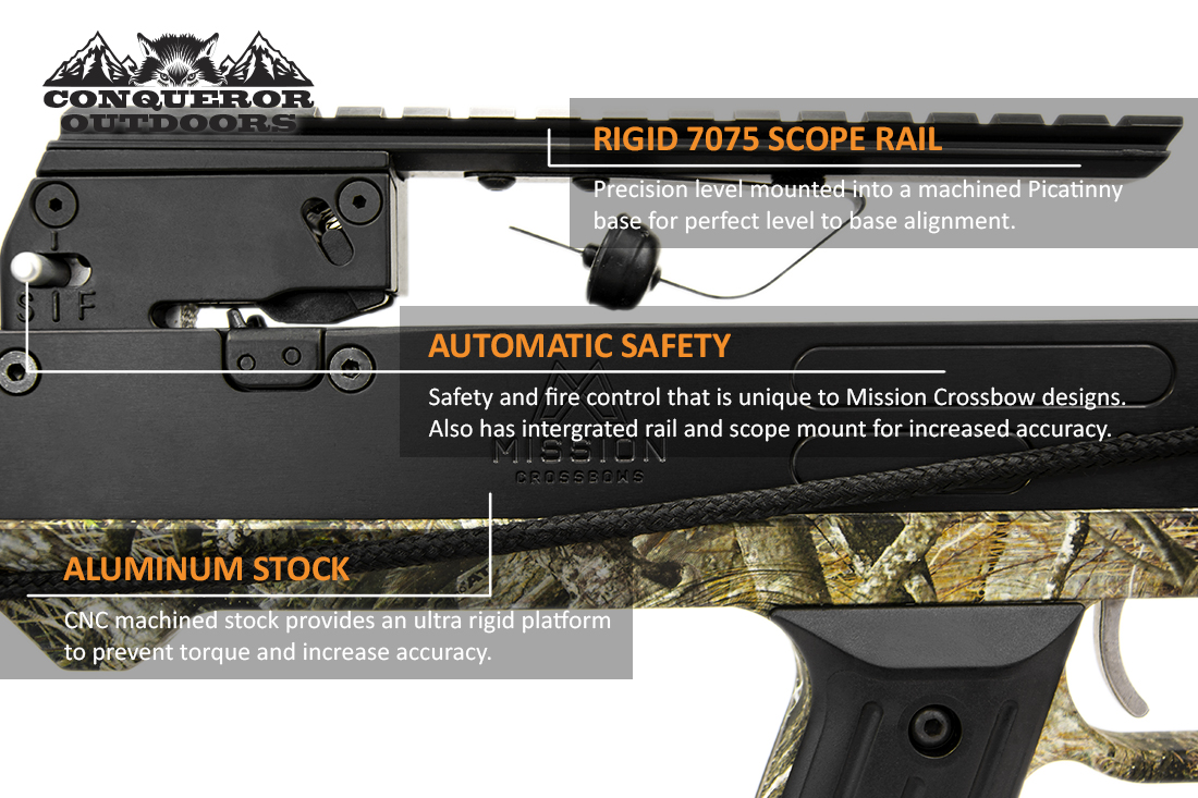 Mission Crossbow Sniper Lite Latch Detail with Text