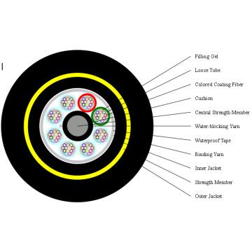 Волоконно-оптический кабель ADSS